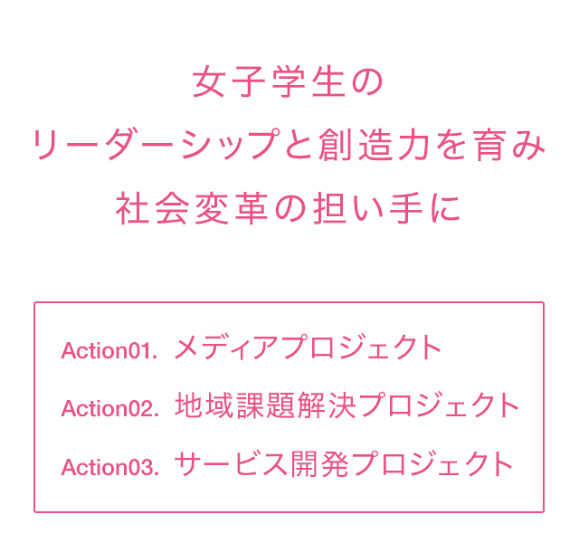 action_index